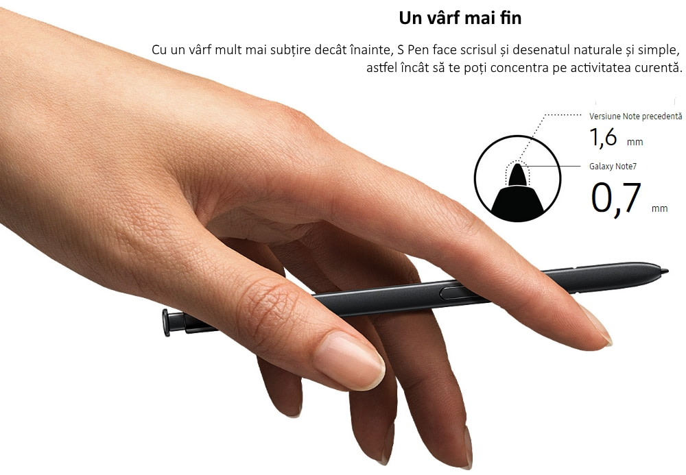Stylus Pen pentru Samsung Galaxy Note 7 (N930), EJ-PN930B 3